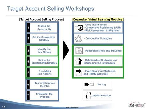 target account selling template dealmaker suite