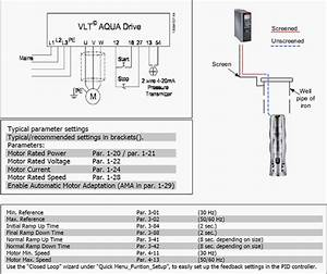 Using Vlt Aqua Drive In Submersible Pump Application