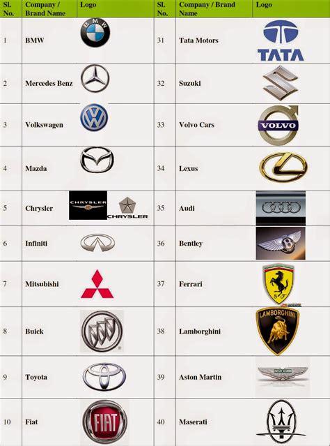 best cars brands and car companies car brand logos of leading car companies