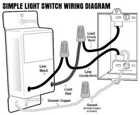Breaker Switch Wiring Diagram by Breaker Trips When I Turn The Light On How To
