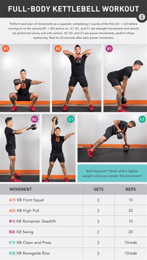 kettlebell workout body ultimate training fitness level weight workouts bell routines beginners plan weights
