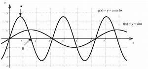 Nullstellen Berechnen Sinus : graphen der funktionen f x sin x und g x a sin bx gegeben wertebereich und nullstellen ~ Themetempest.com Abrechnung