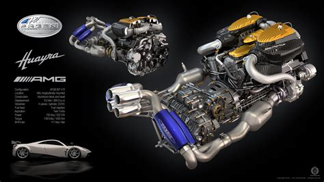 Pagani Huayra Engine By Dangeruss On Deviantart