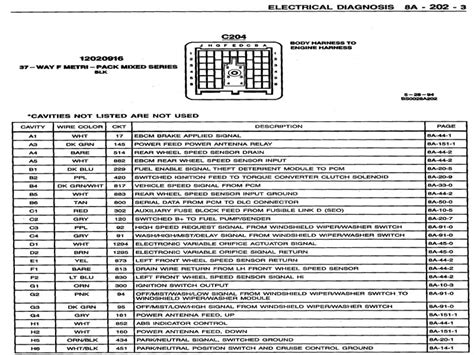 Fuse Box Diagram Chevrolet Caprice Clic Wiring Forums
