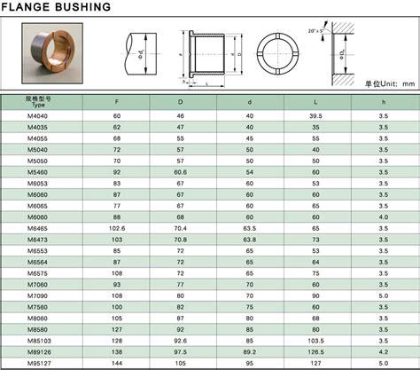 casting bimetal bushing oilless  bearings manufacturer hunan jintai