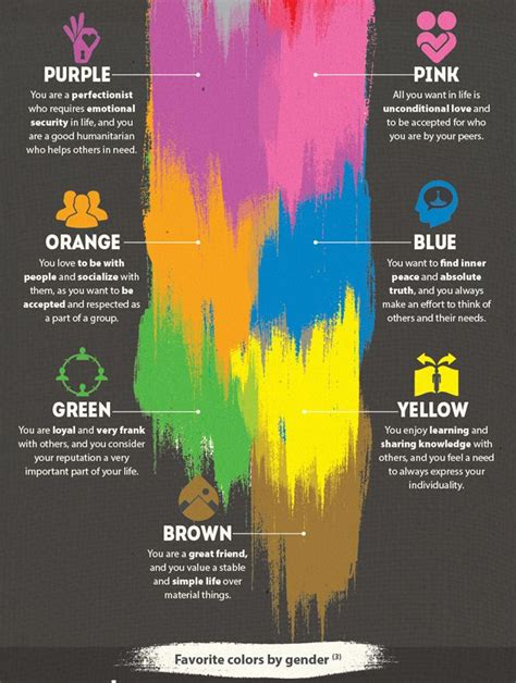 favorite color quiz 17 best ideas about color personality test on