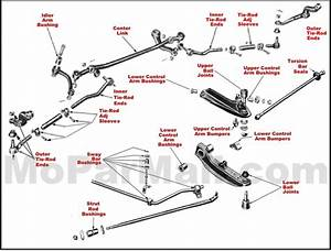 Diagram In Addition 1957 Chevy Corvette Wiring Diagrams On Wiring Diagram
