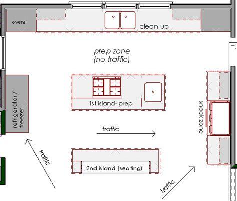 kitchen island floor plans kitchens the island design manifestdesign manifest