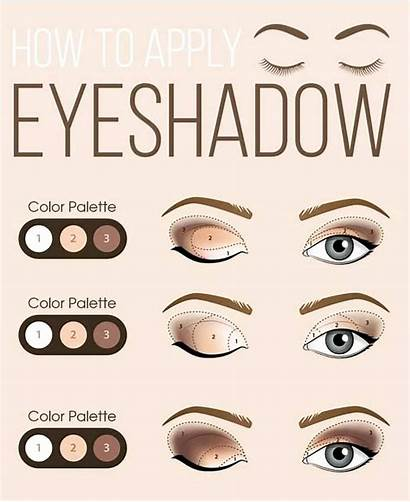Eyeshadow Step Makeup Apply Guide Eye Maquilhagem