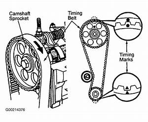 Do You Hae A Diagram For The Timing Set Points On A 3t 1800 Single Cam Motor My Timing Is