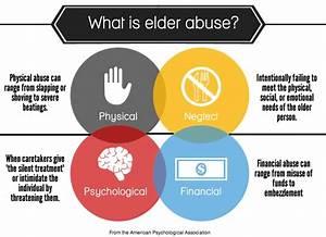 Elder Abuse Often Goes Unreported