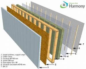 Epaisseur Mur Ossature Bois : isolation mur exterieur maison bois ventana blog ~ Melissatoandfro.com Idées de Décoration