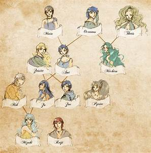 Mercury Family Tree by SuzakuTrip on DeviantArt