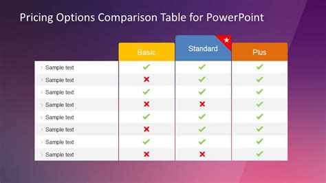 pricing options comparison table  powerpoint slidemodel