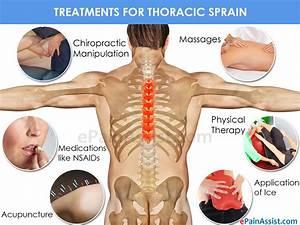 cervical spondylosis pain relief exercises