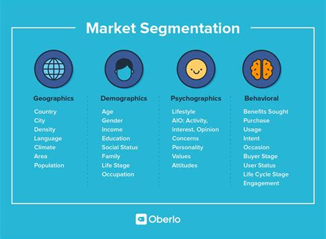 What Is Market Segmentation Market Segmentation Definition Interiors Inside Ideas Interiors design about Everything [magnanprojects.com]