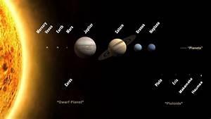 GIANT Earth Size Cubes Near Sun! | Revelation Now