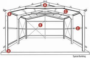 Robust Portal Frame System For Shed Design