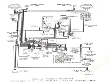 Freightliner Truck Wiring Diagrams Forums