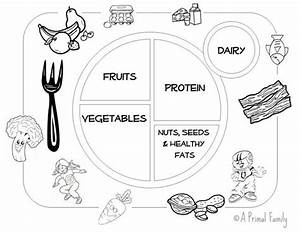 My Primal Plate  Finally Something That Teaches The Kids