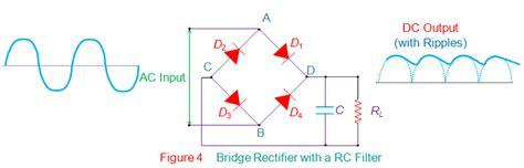 Bridge Rectifiers Electricalu