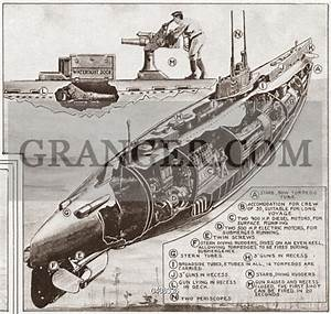 Image Of World War I  German U-boat