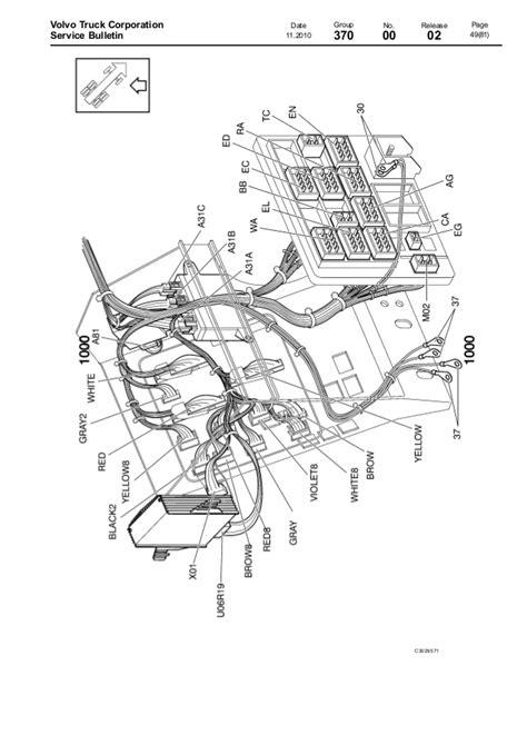 volvo truck parts diagram volvo truck component diagram volvo auto parts catalog