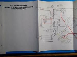 1977 Johnson Outboard Motors 9 9hp  U0026 15hp Electric Start