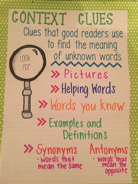 context clues anchor chart context clues anchor chart