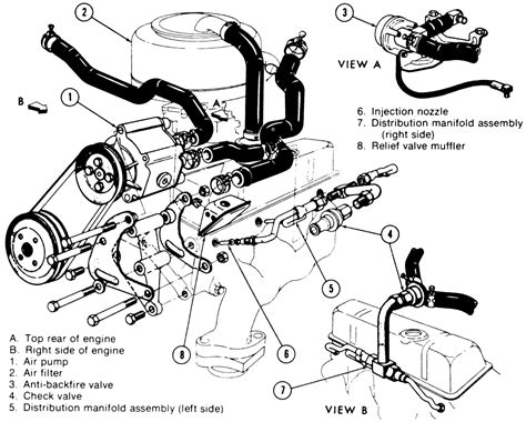 1986 Corvette Smog Diagram by Repair Guides Emission Controls Air Injection System