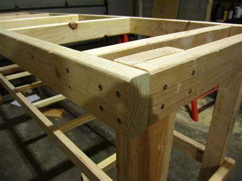 frills workbench