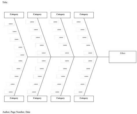 fishbone lab diagram template 43 great fishbone diagram templates exles word excel