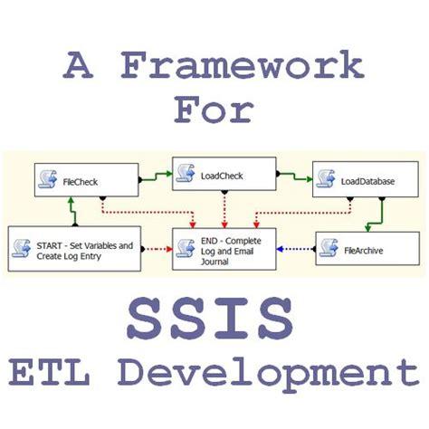 Ssis Framework Template by A Framework For Ssis Etl Development Benefic