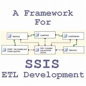 a framework for ssis etl development benefic With ssis framework template