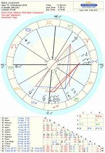 Too Little Or Too Much New Moon Astrology Report Dec 2018