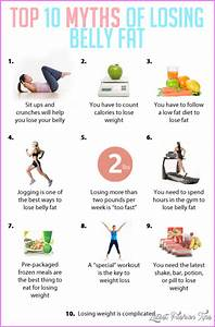 How To Eliminate The Belly Fat - LatestFashionTips.com