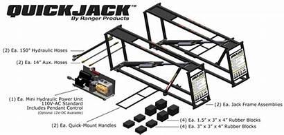 Jack Quick Quickjack Ranger Lift Bendpak Garage