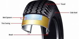 Diagram Of Tire Parts