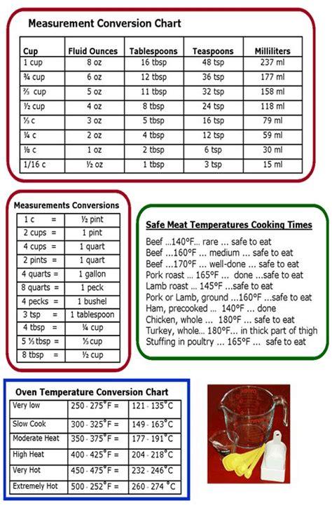 Kitchen Math Measurements by Cooking Measurement Conversion Chart Measurements And