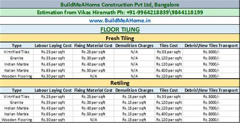 What is the cost of floor tiling in Bangalore?   Quora