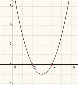 Nullstellen Berechnen Quadratische Ergänzung : mathematische streiflichter ~ Themetempest.com Abrechnung