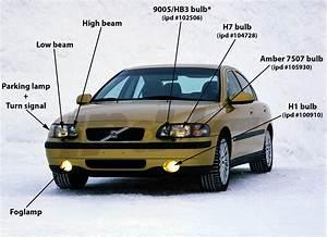 2004 Volvo V70 Headlight Wiring Diagram : volvo s60 position light ~ A.2002-acura-tl-radio.info Haus und Dekorationen