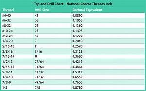 Metric Thread Size Chart
