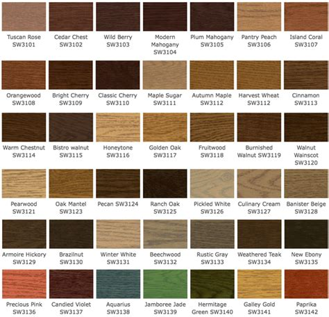 furniture mdf vs plywood deck wood stain colors olympic solid wood stain colors fence and deck stains color pictures