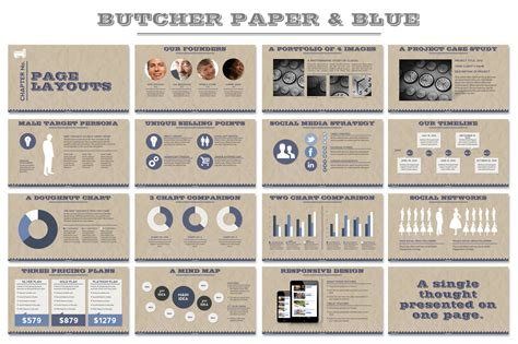 butcher template joomla butcher paper powerpoint template presentation templates
