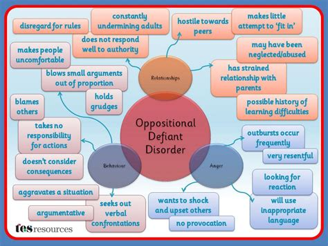 oppositional defiant disorder spec 158 | fa3dc749771c14c3399ff98464737c5d