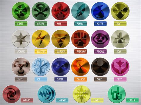 New Pokemon Type Symbols And Chart By Rebellioustreecko On