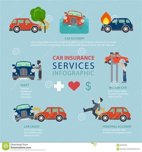 Car Insurance Service Flat Vector Infographic