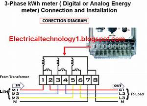 Electrical Technology  How To Wire A 3