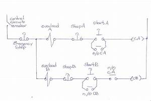 Basic Interlocking Of Electrical Circuit
